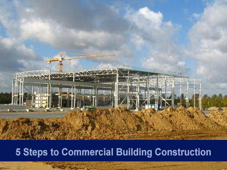 Self Storage Construction Dfw,